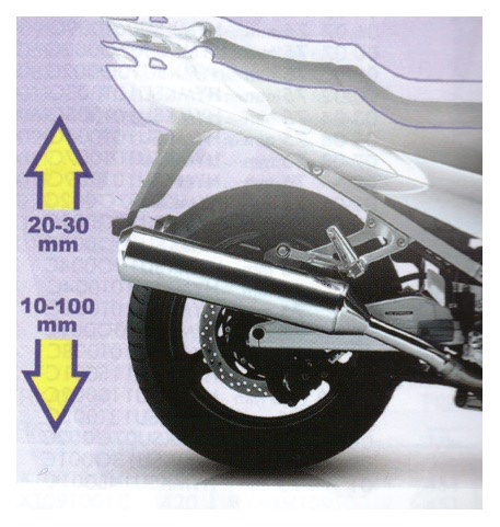 Kit réhausse ou rabaissement de moto : biellettes, ressort d'amortisseurs ...