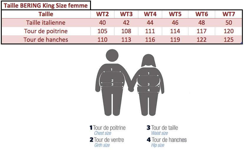 Guide des tailles des blousons Bering chez Tech2Roo